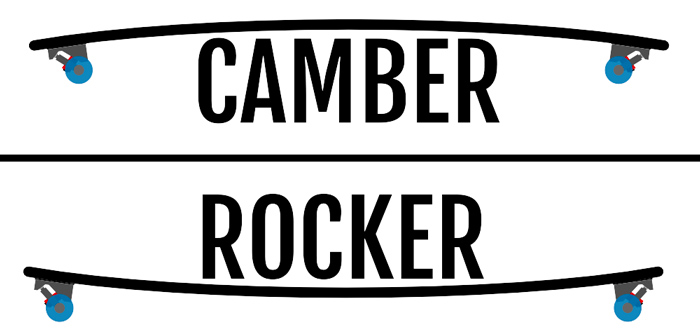 Camber vs Rocker - CleverSkateboard