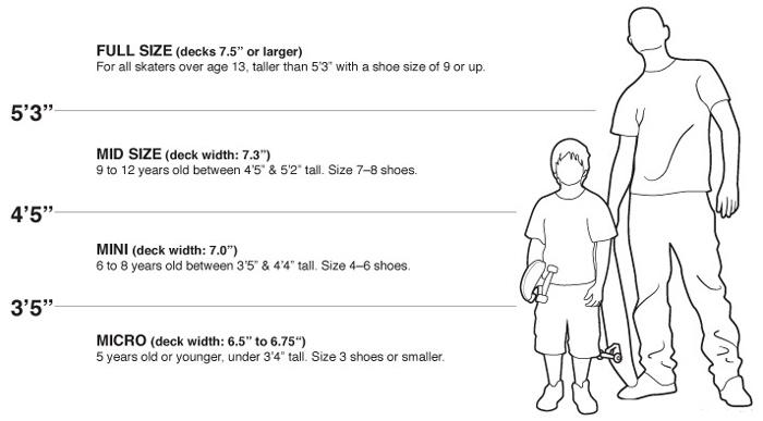 Skateboard Deck Size - CleverSkateboard