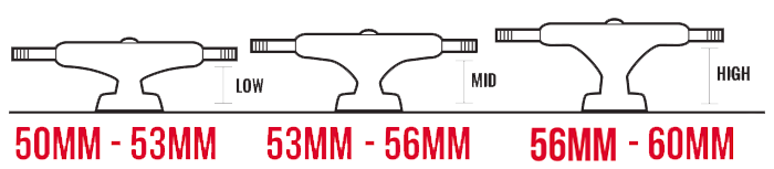 Wheels-Size-Based-on-Truck-Profile